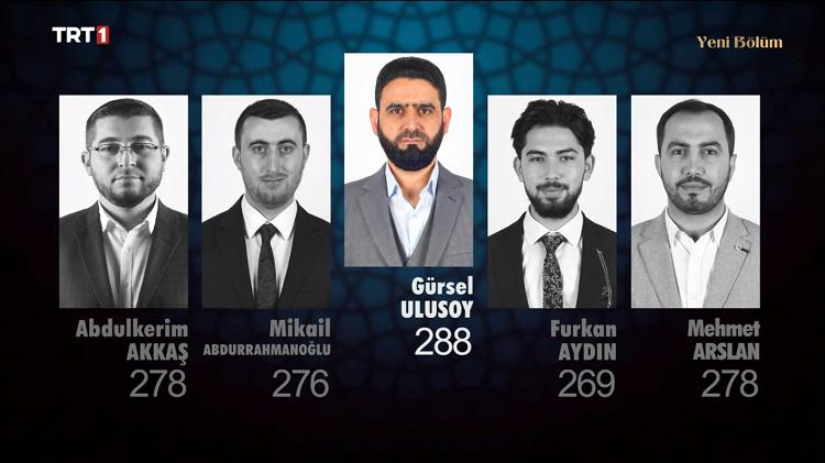 13 Nisan 2021 TRT 1 Kur'an-ı Kerim'i Güzel Okuma Yarışması sonuçları