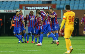Konya Trabzon